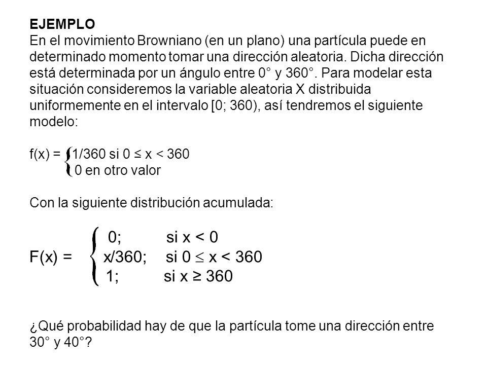 EJEMPLO En el movimiento Browniano (en un plano) una partícula puede en determinado momento tomar una dirección aleatoria.
