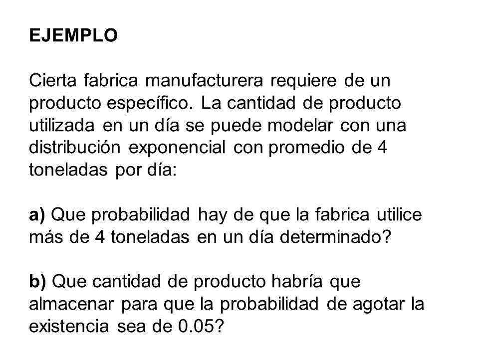 EJEMPLO Cierta fabrica manufacturera requiere de un producto específico.