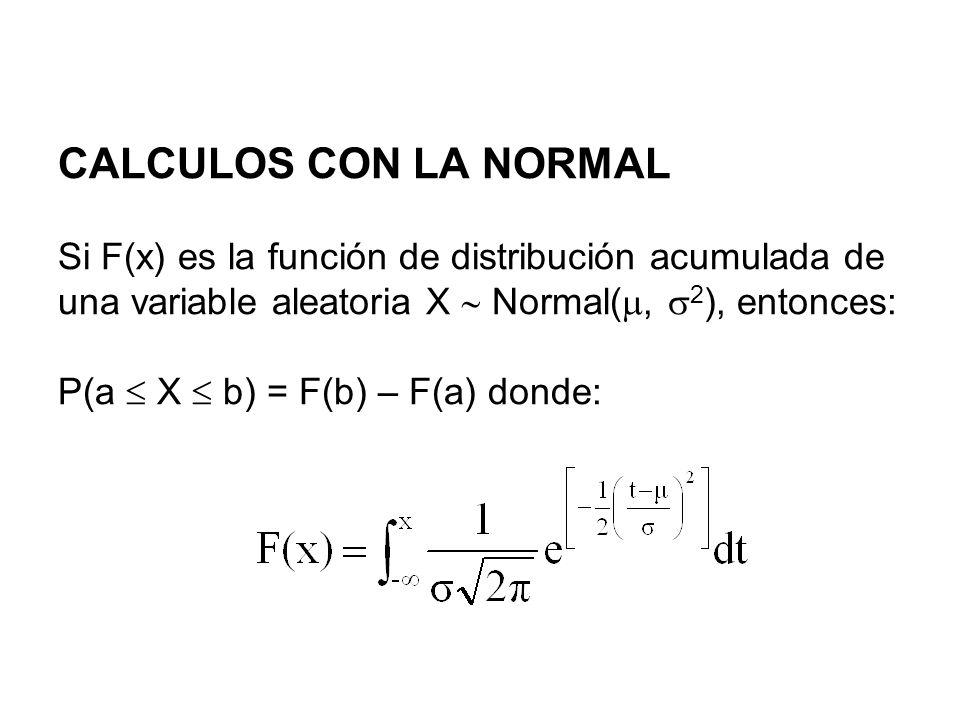 CALCULOS CON LA NORMAL Si F(x) es la función de distribución acumulada de una variable aleatoria X  Normal(, 2), entonces: P(a  X  b) = F(b) – F(a) donde: