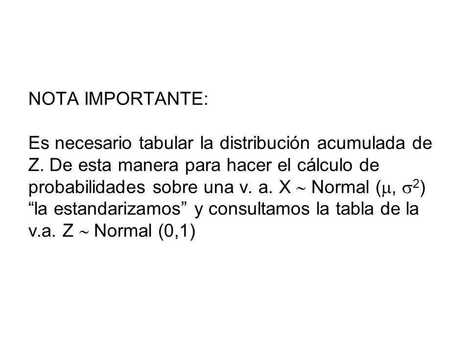 NOTA IMPORTANTE: Es necesario tabular la distribución acumulada de Z