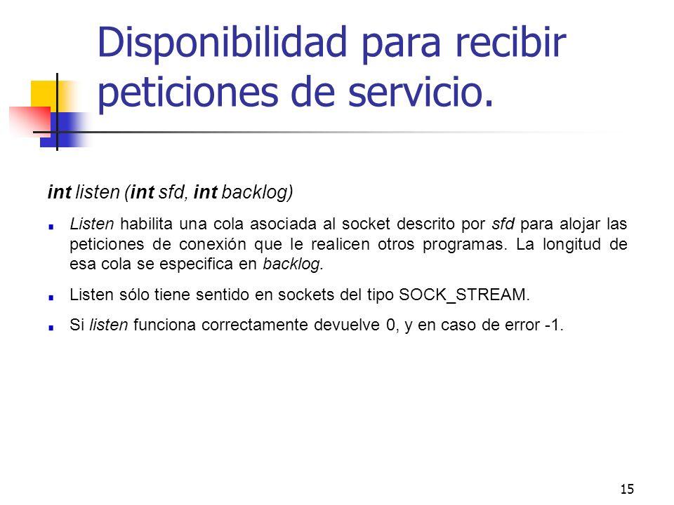 Disponibilidad para recibir peticiones de servicio.