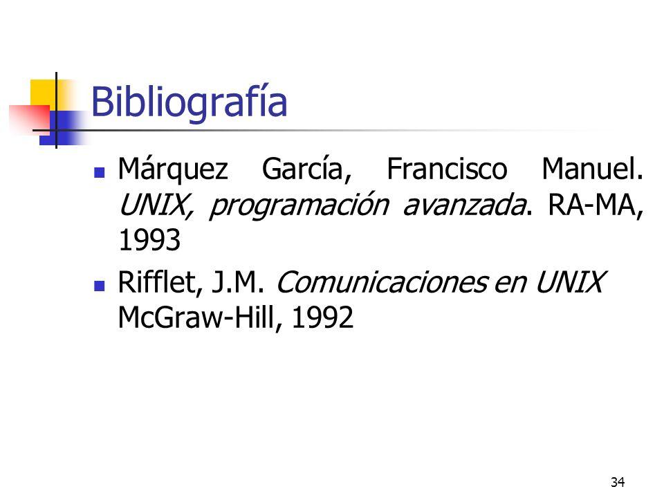 Bibliografía Márquez García, Francisco Manuel. UNIX, programación avanzada.