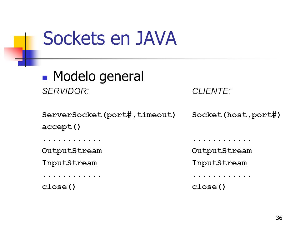 Sockets en JAVA Modelo general SERVIDOR: CLIENTE: