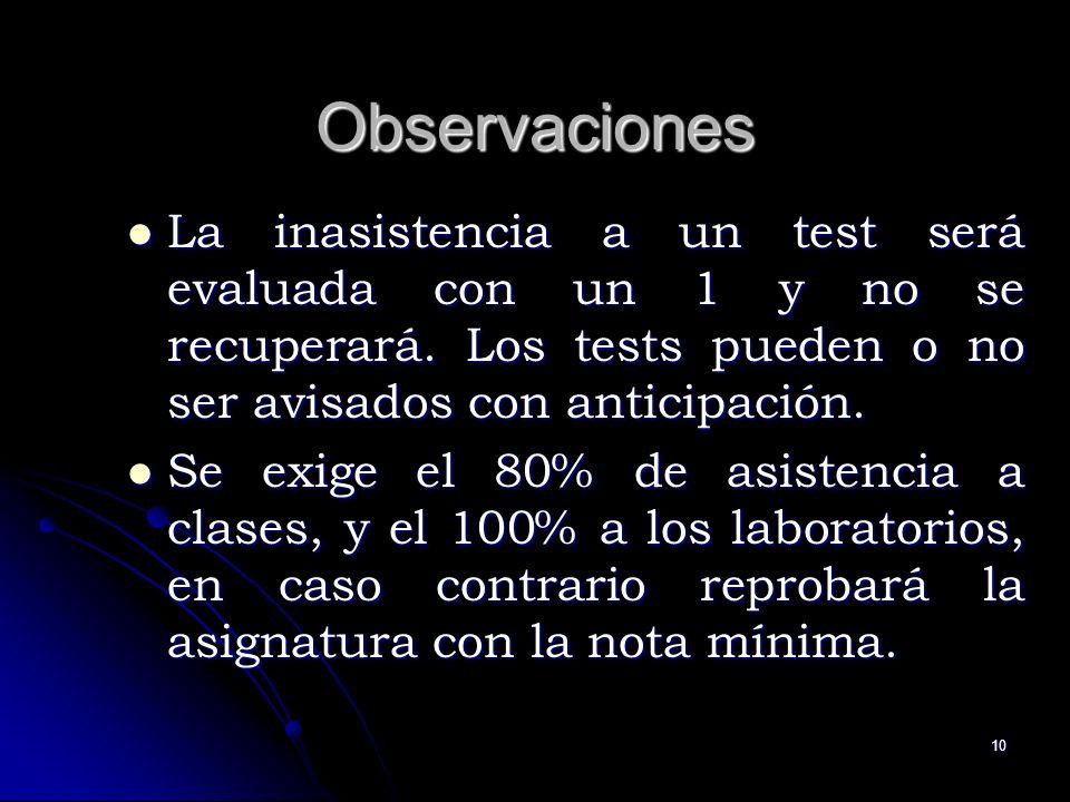 Observaciones La inasistencia a un test será evaluada con un 1 y no se recuperará. Los tests pueden o no ser avisados con anticipación.