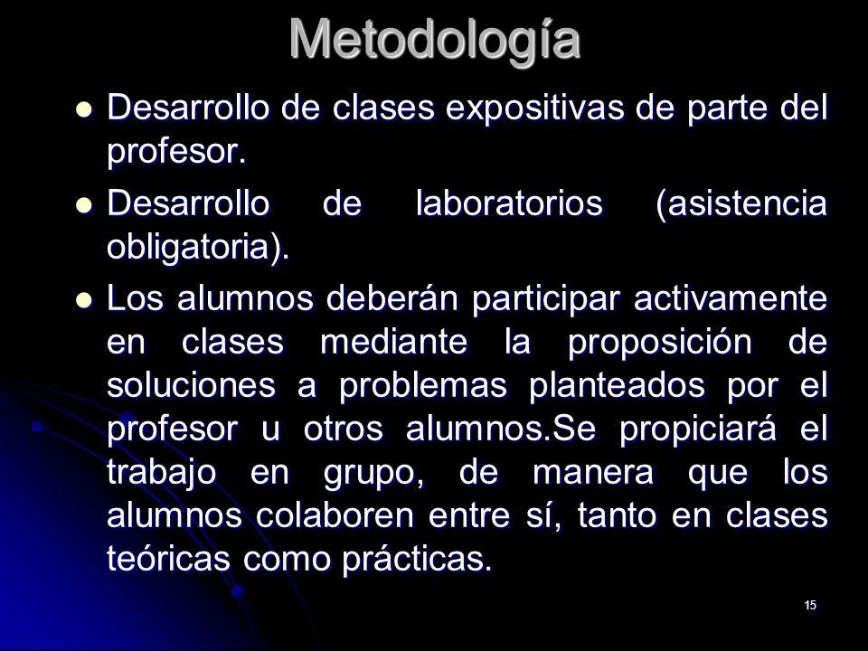 Metodología Desarrollo de clases expositivas de parte del profesor.