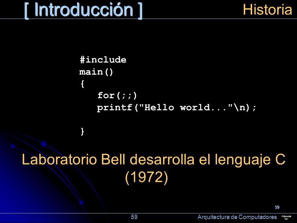Laboratorio Bell desarrolla el lenguaje C (1972)