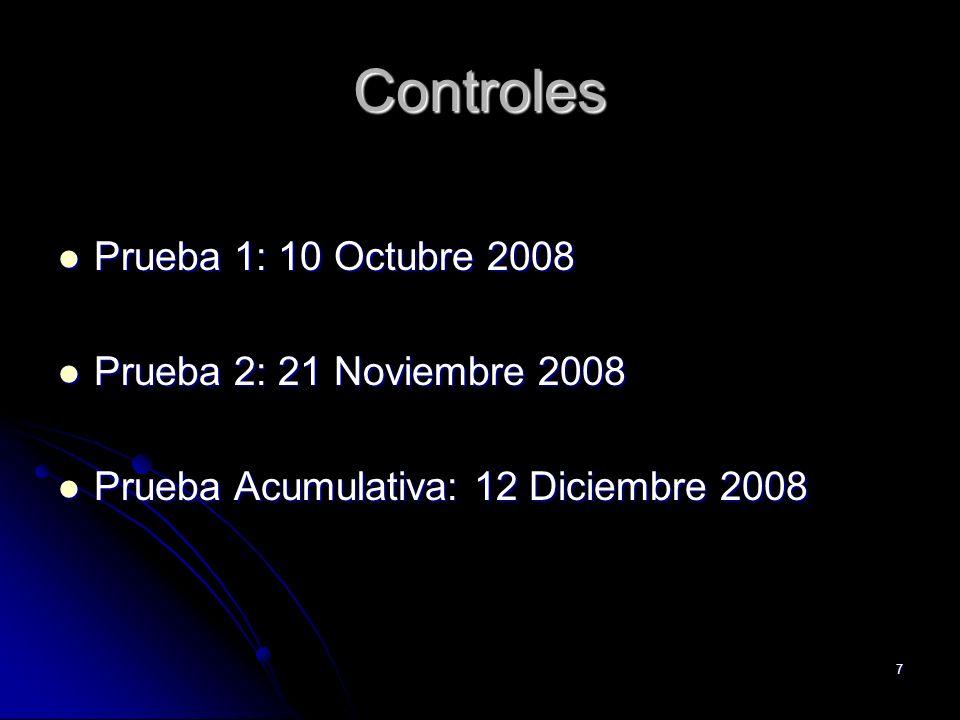 Controles Prueba 1: 10 Octubre 2008 Prueba 2: 21 Noviembre 2008