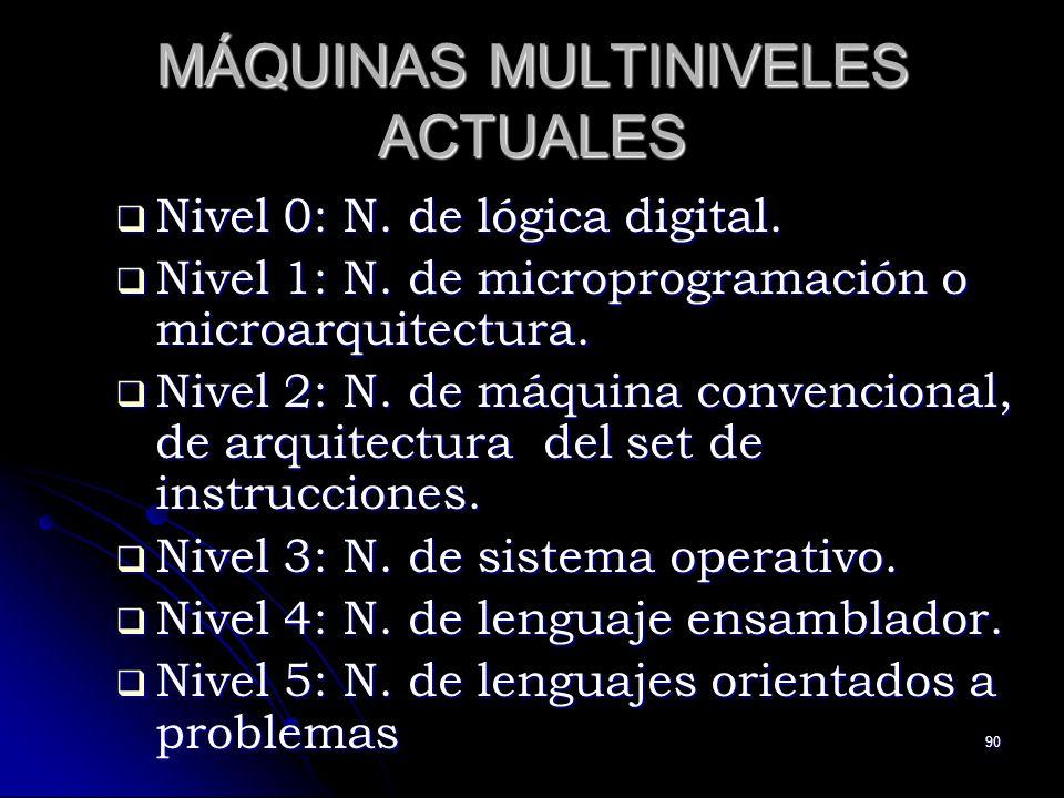 MÁQUINAS MULTINIVELES ACTUALES