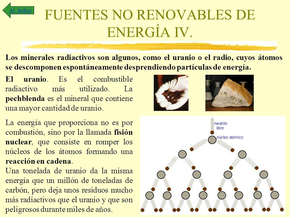 FUENTES NO RENOVABLES DE ENERGÍA IV.