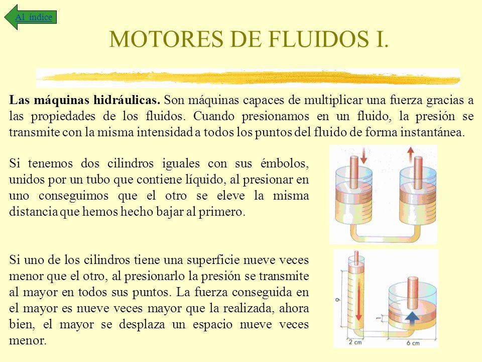 Al índice MOTORES DE FLUIDOS I.