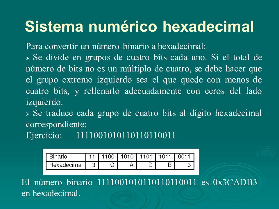 Sistema numérico hexadecimal