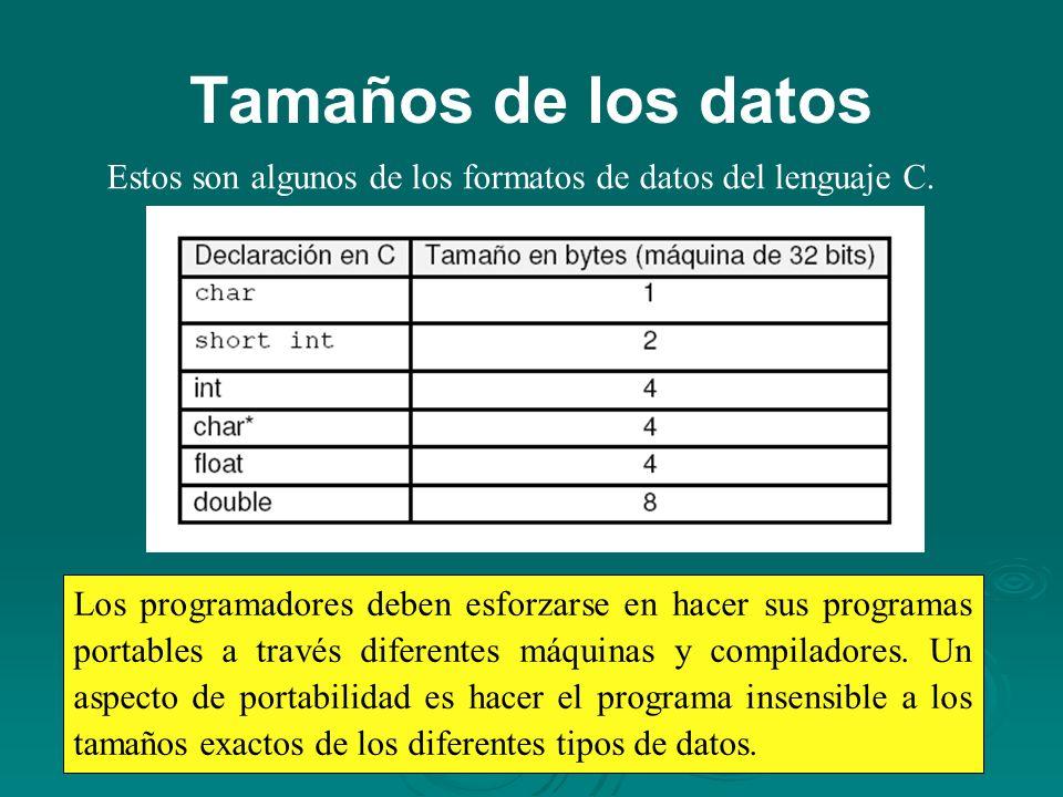 Tamaños de los datos Estos son algunos de los formatos de datos del lenguaje C.