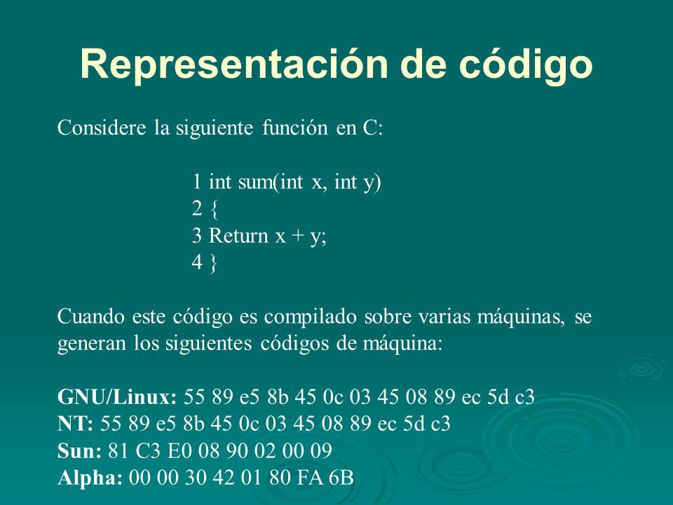 Representación de código