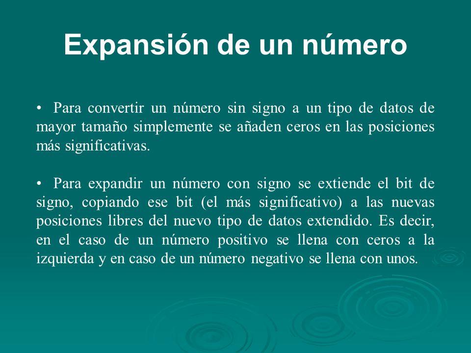 Expansión de un número