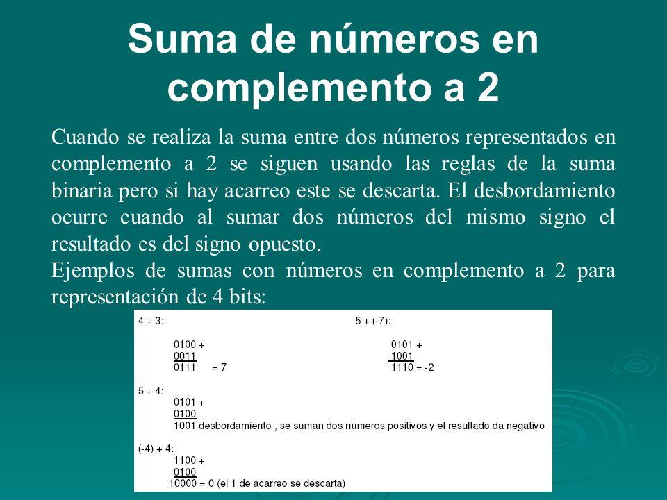 Suma de números en complemento a 2