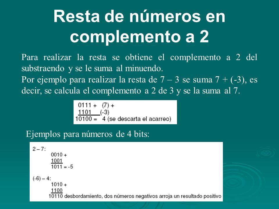 Resta de números en complemento a 2