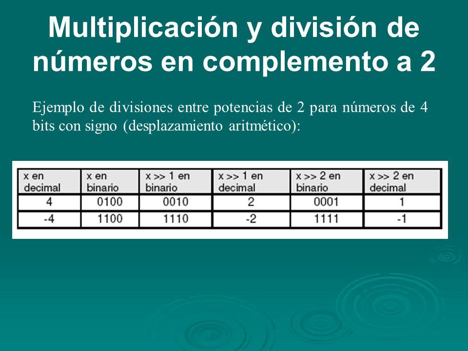 Multiplicación y división de números en complemento a 2