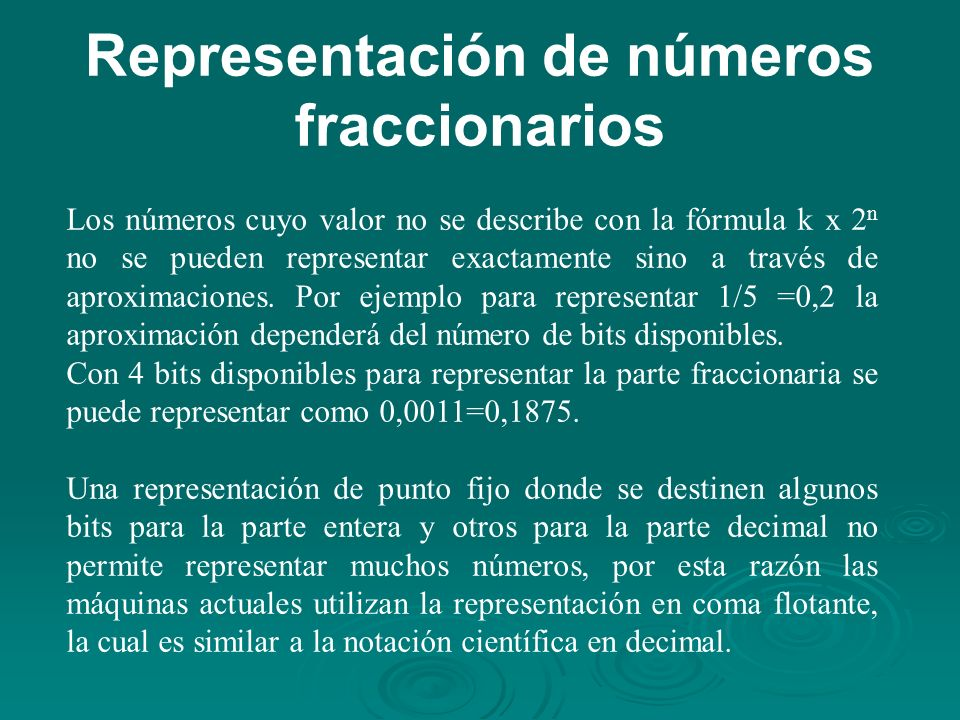 Representación de números fraccionarios