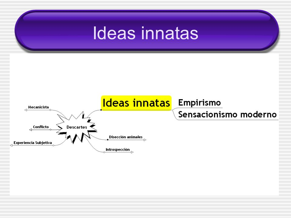 Ideas innatas
