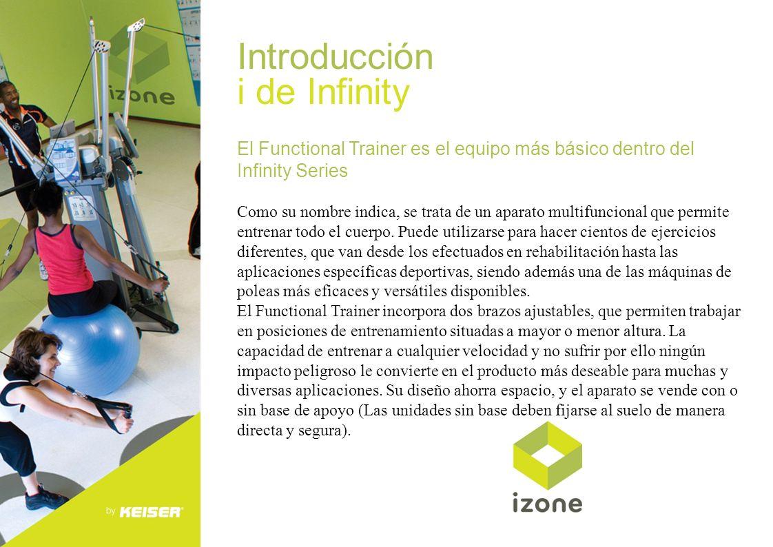 Introducción i de Infinity
