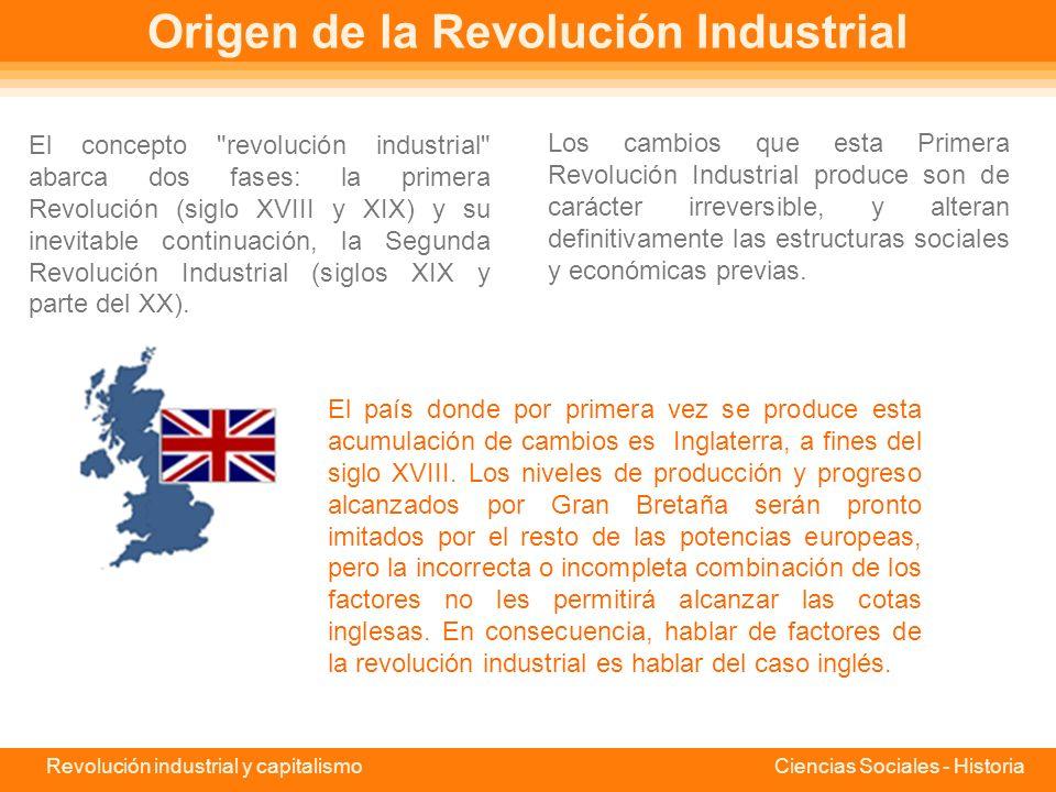 Origen de la Revolución Industrial