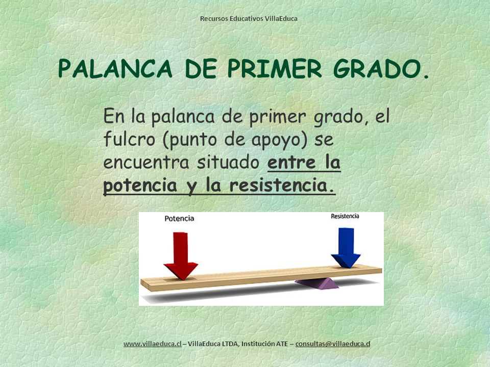 PALANCA DE PRIMER GRADO.