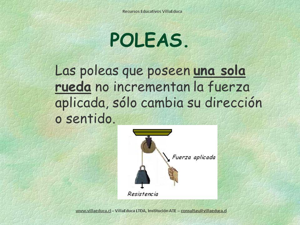 POLEAS. Las poleas que poseen una sola rueda no incrementan la fuerza