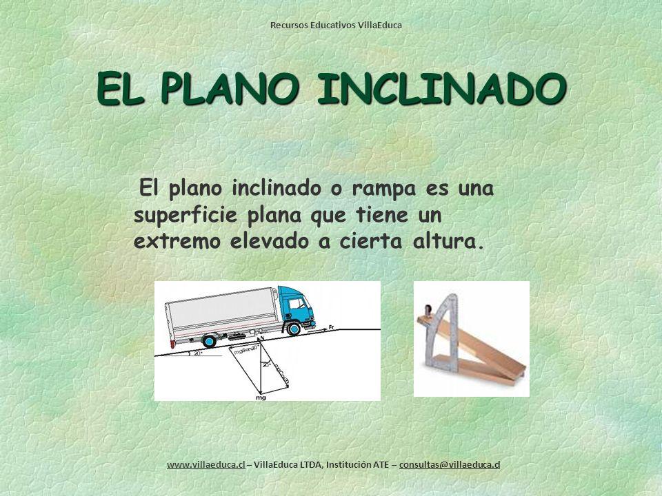EL PLANO INCLINADO El plano inclinado o rampa es una superficie plana que tiene un extremo elevado a cierta altura.