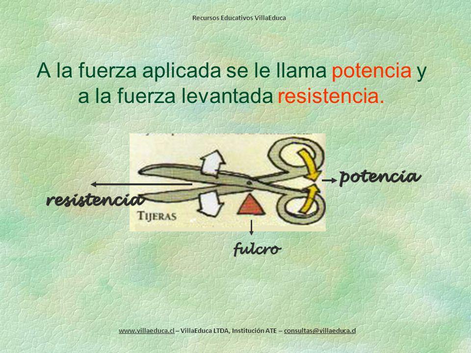 A la fuerza aplicada se le llama potencia y a la fuerza levantada resistencia.
