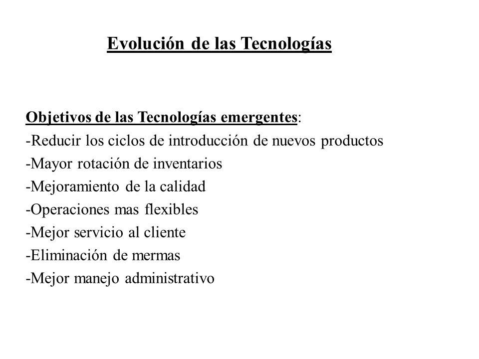 Evolución de las Tecnologías