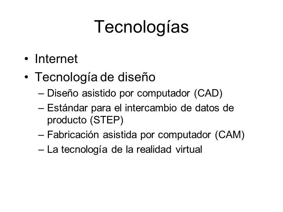 Tecnologías Internet Tecnología de diseño