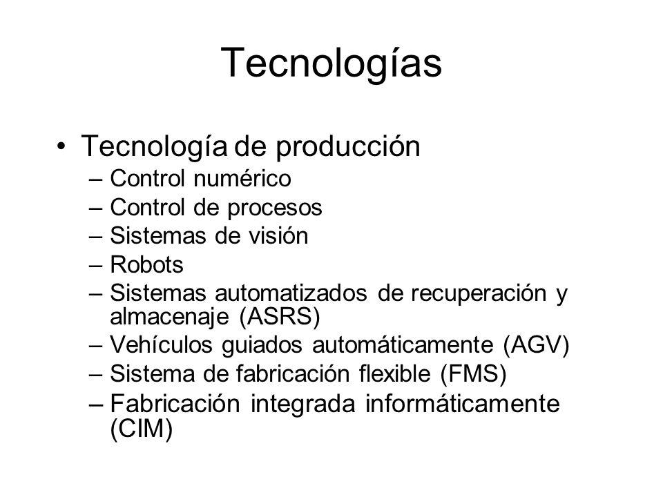 Tecnologías Tecnología de producción