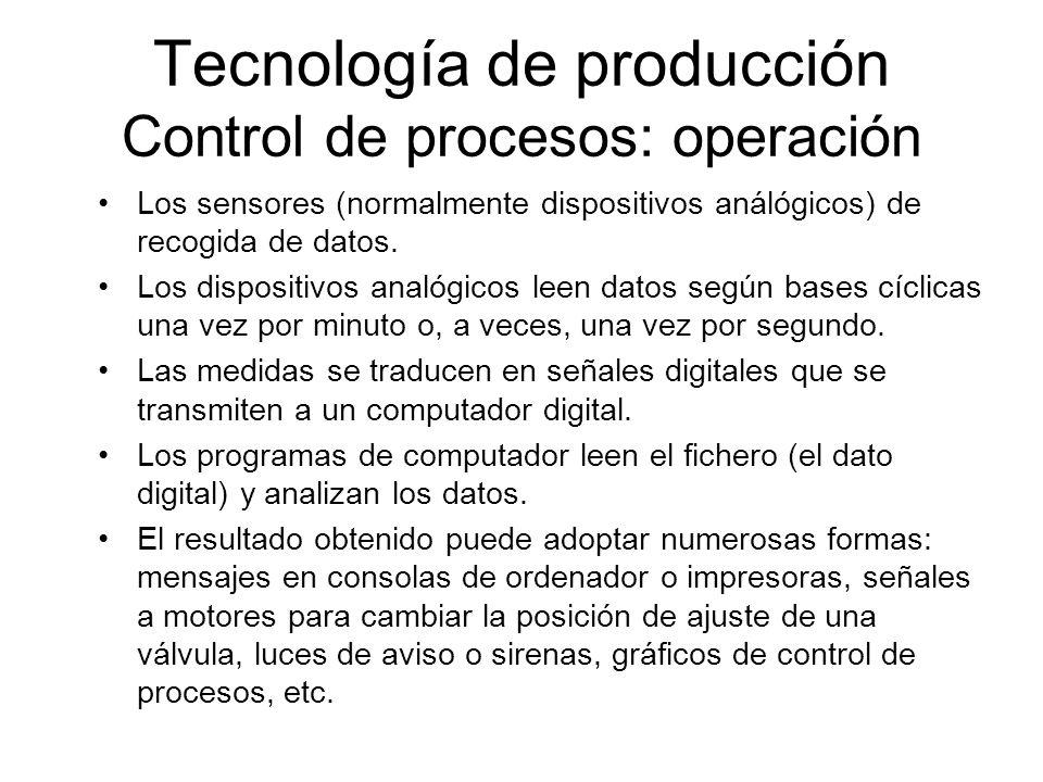 Tecnología de producción Control de procesos: operación