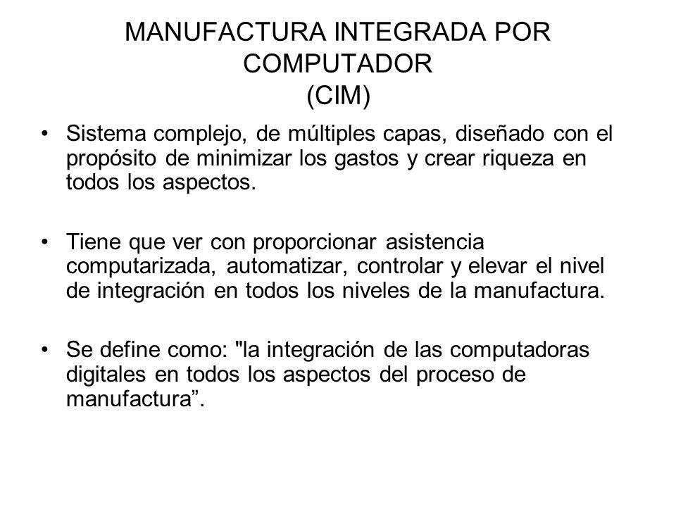 MANUFACTURA INTEGRADA POR COMPUTADOR (CIM)