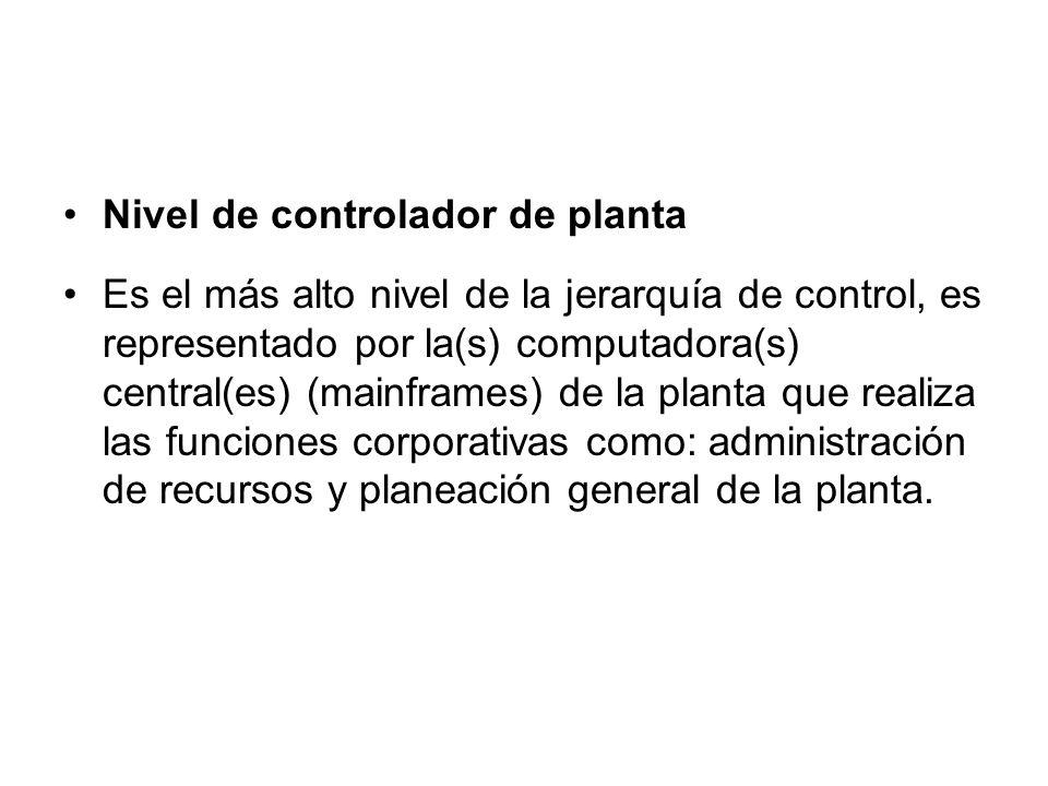 Nivel de controlador de planta
