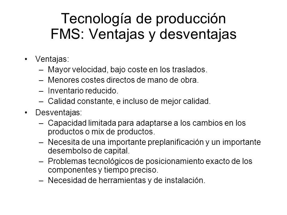 Tecnología de producción FMS: Ventajas y desventajas
