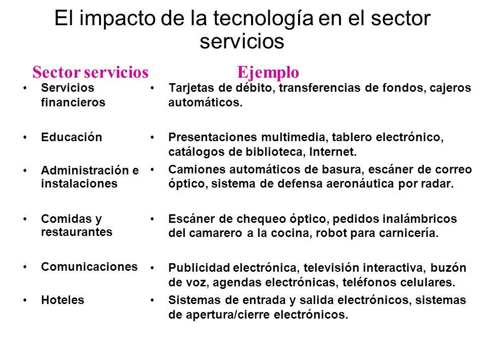 El impacto de la tecnología en el sector servicios