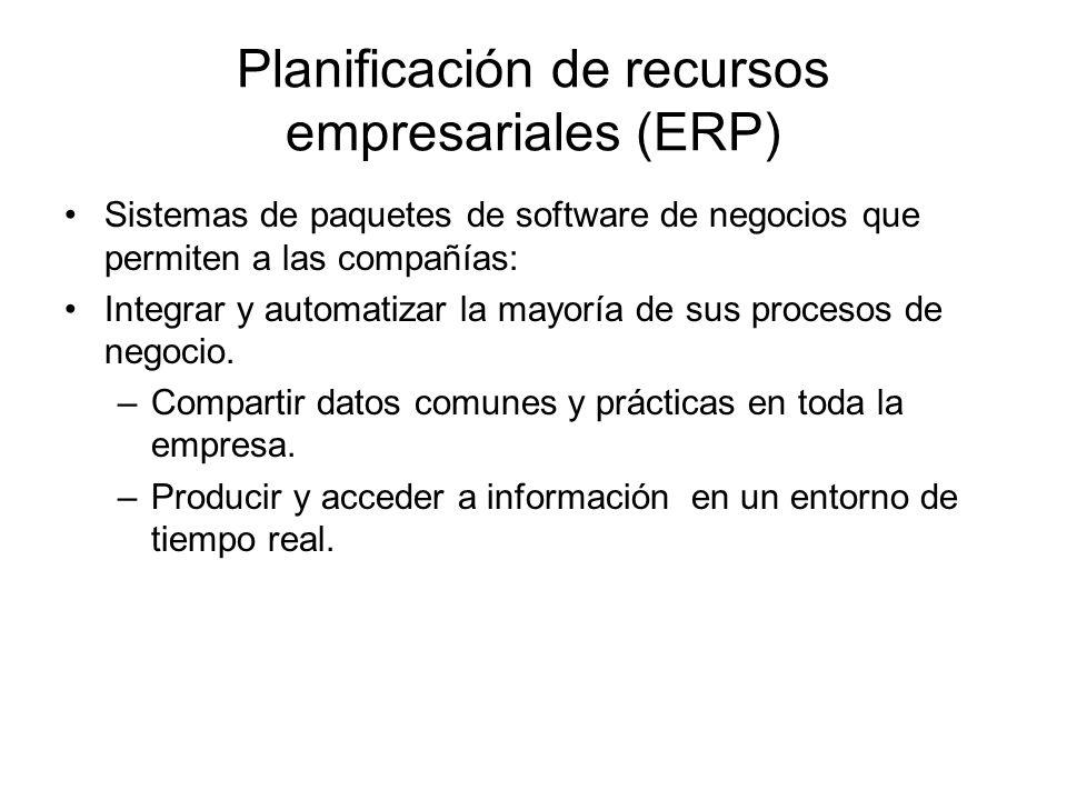 Planificación de recursos empresariales (ERP)