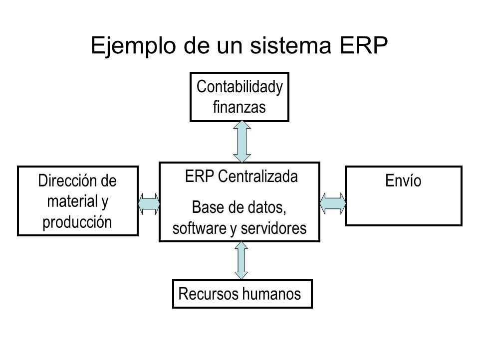 Ejemplo de un sistema ERP