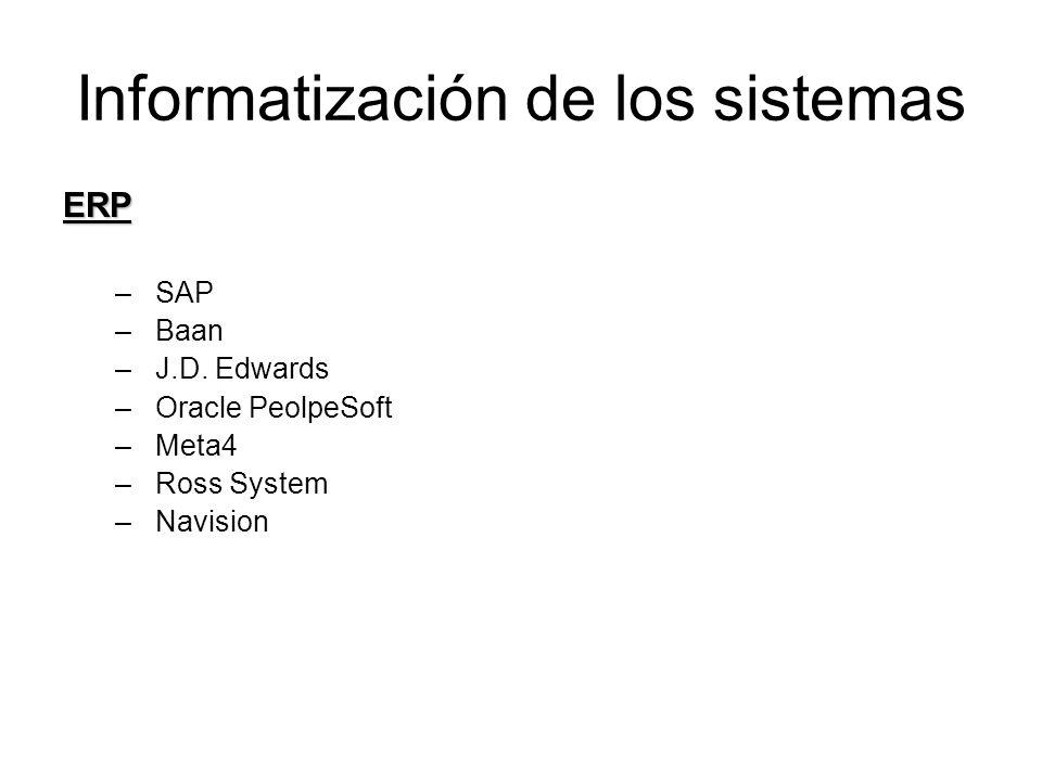 Informatización de los sistemas