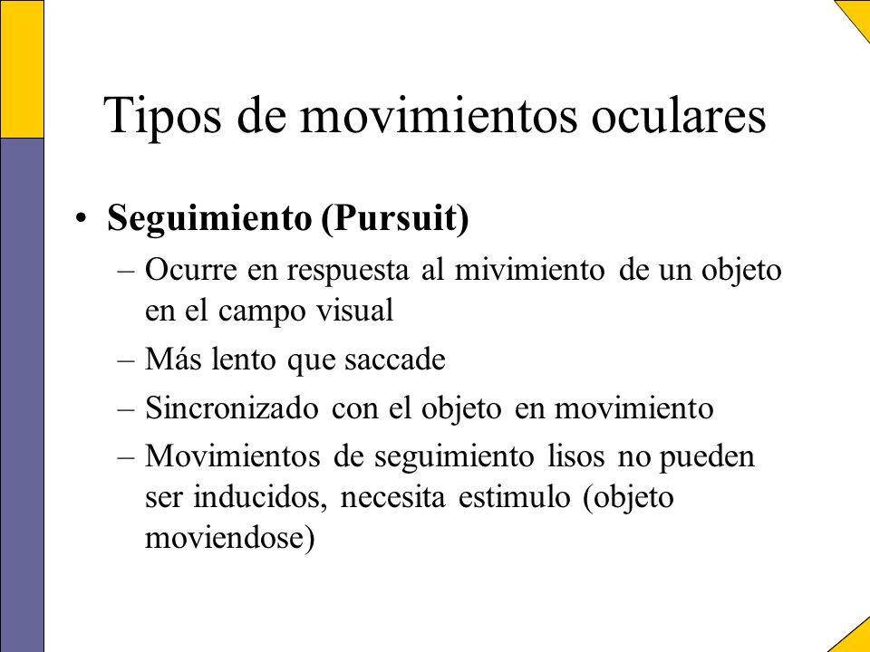 Tipos de movimientos oculares