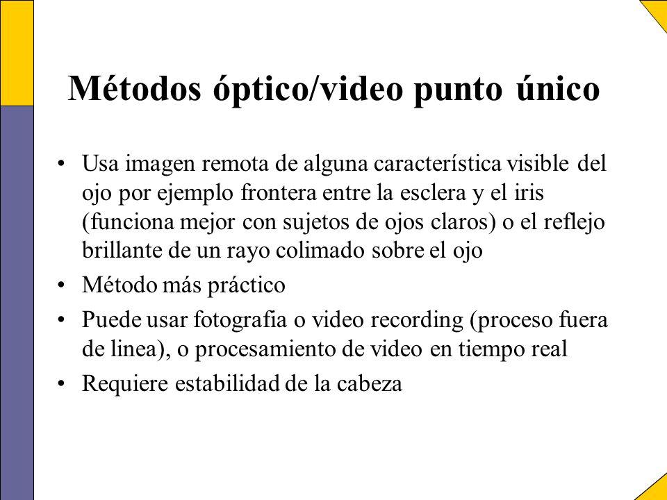 Métodos óptico/video punto único