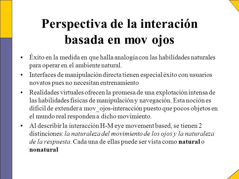 Perspectiva de la interación basada en mov ojos