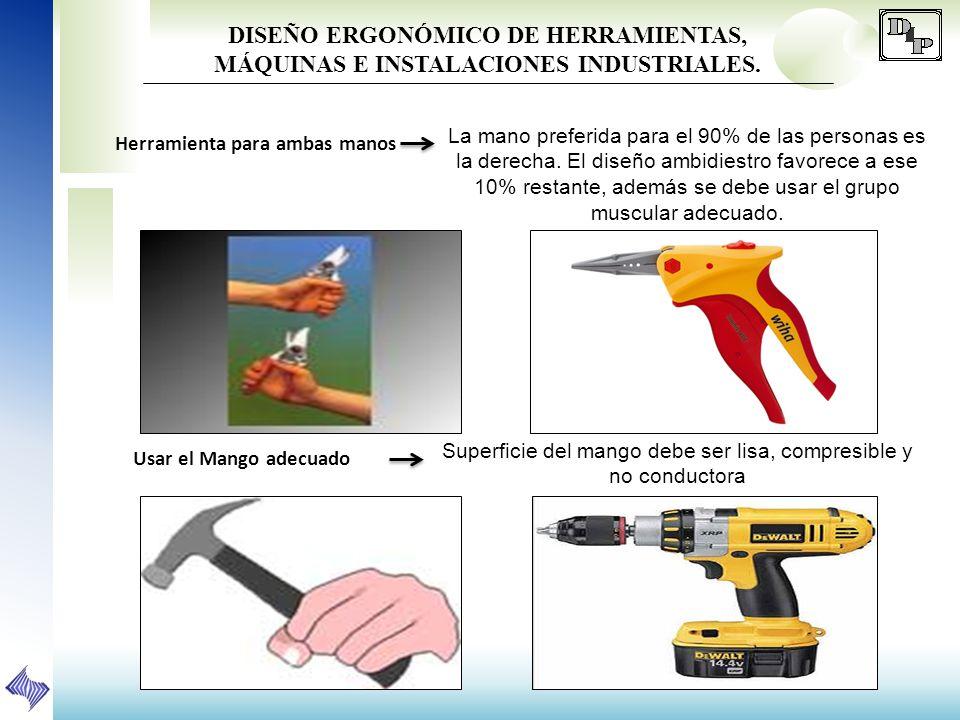 DISEÑO ERGONÓMICO DE HERRAMIENTAS,