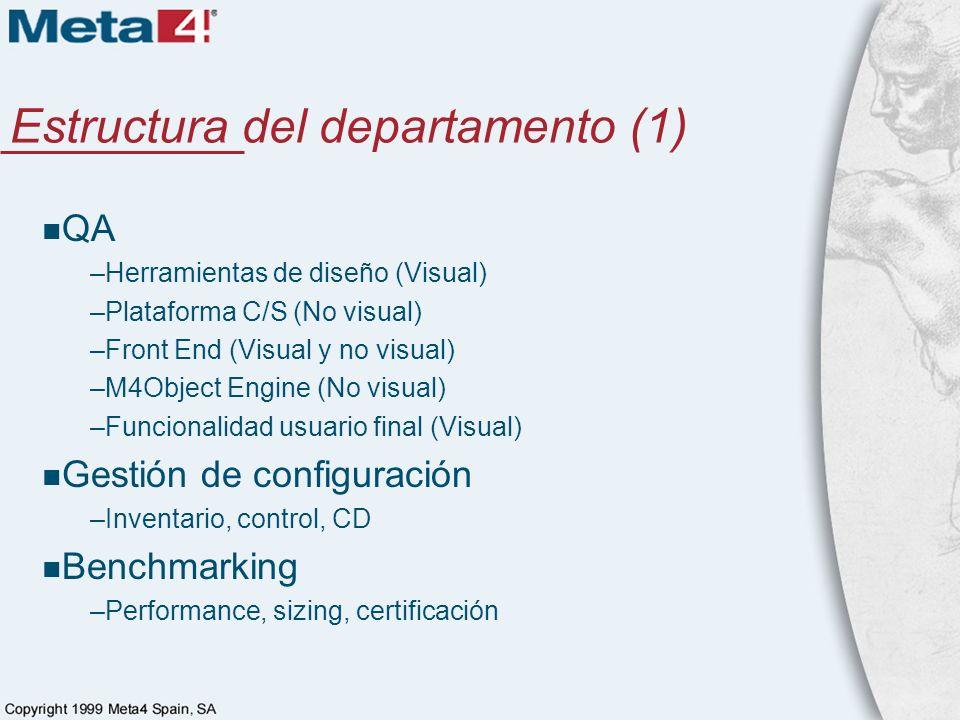 Estructura del departamento (1)