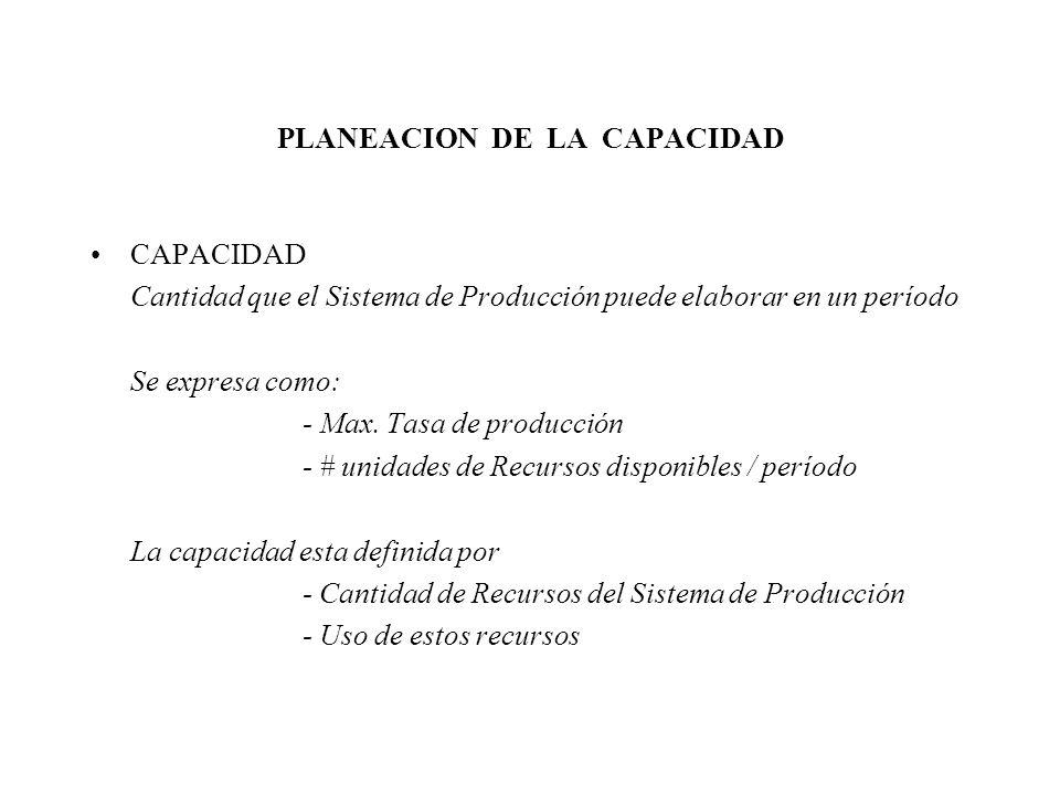 PLANEACION DE LA CAPACIDAD