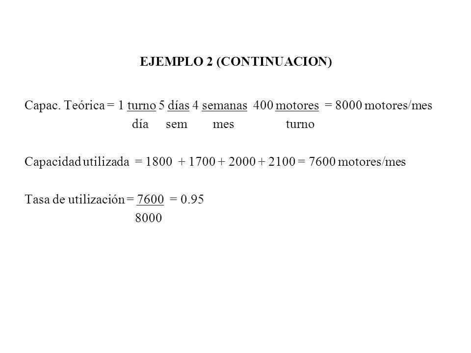 EJEMPLO 2 (CONTINUACION)