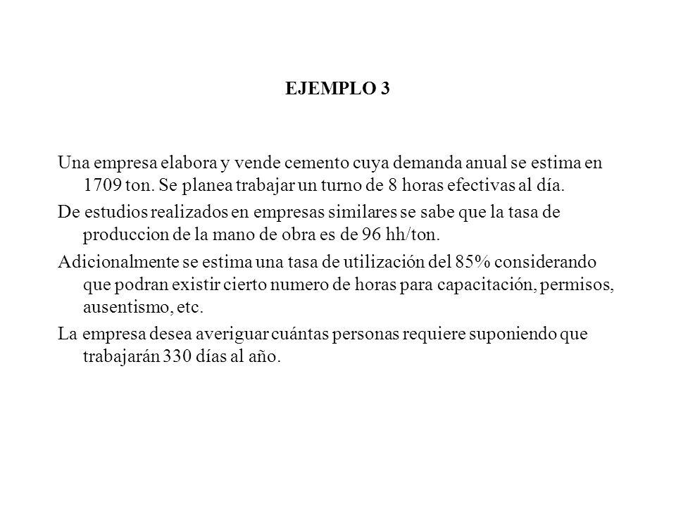 EJEMPLO 3 Una empresa elabora y vende cemento cuya demanda anual se estima en 1709 ton. Se planea trabajar un turno de 8 horas efectivas al día.