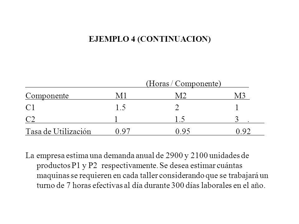 EJEMPLO 4 (CONTINUACION)