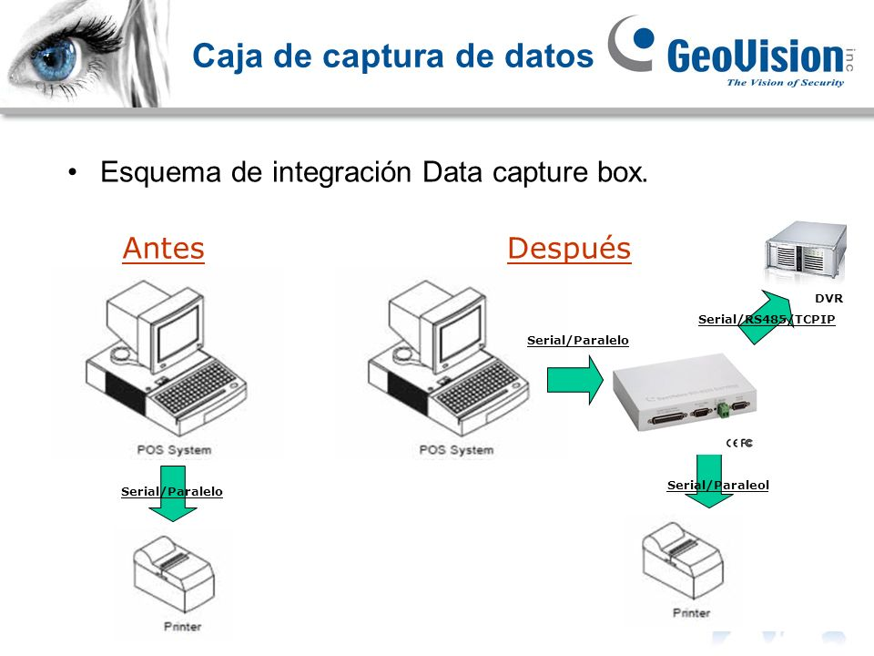 Caja de captura de datos